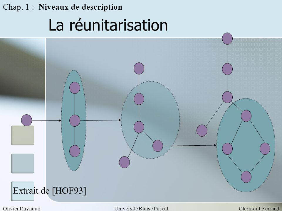 La réunitarisation Extrait de [HOF93] Chap. 1 : Niveaux de description